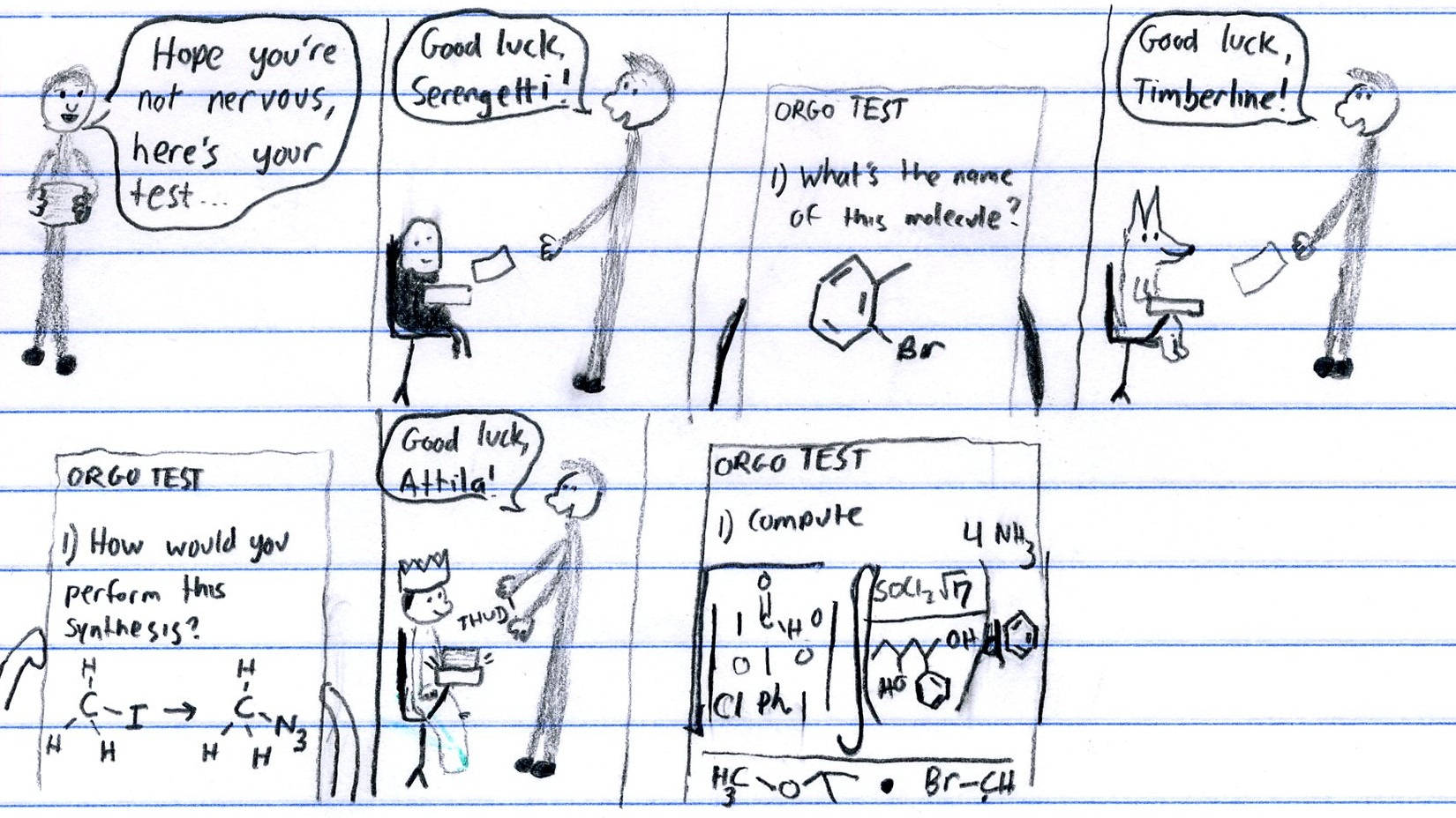 Sherbinski's Test