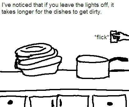 Relative Dishes