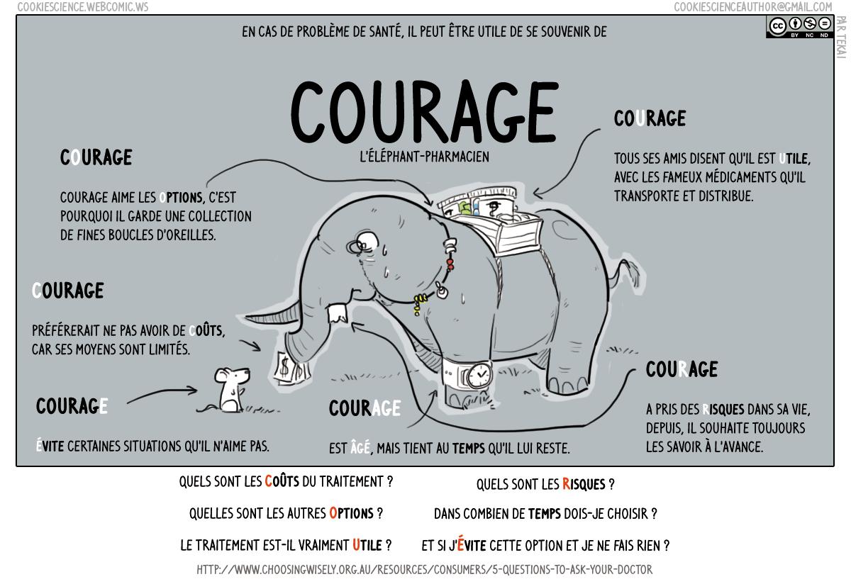 399 - Courage l'éléphant pharmacien [Untranslated]