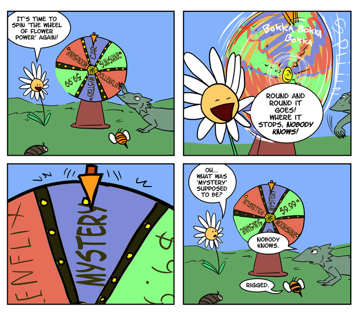 Spin the wheel 2