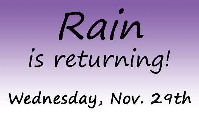 Rain is returning!