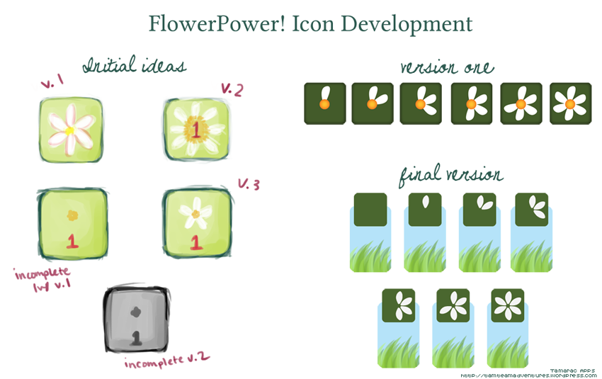 BCW: Icon Development