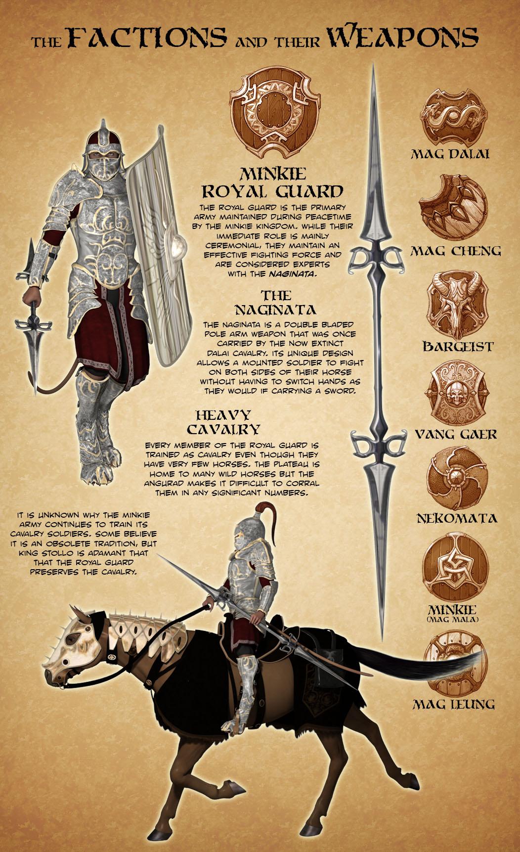 Minkie Royal Guard