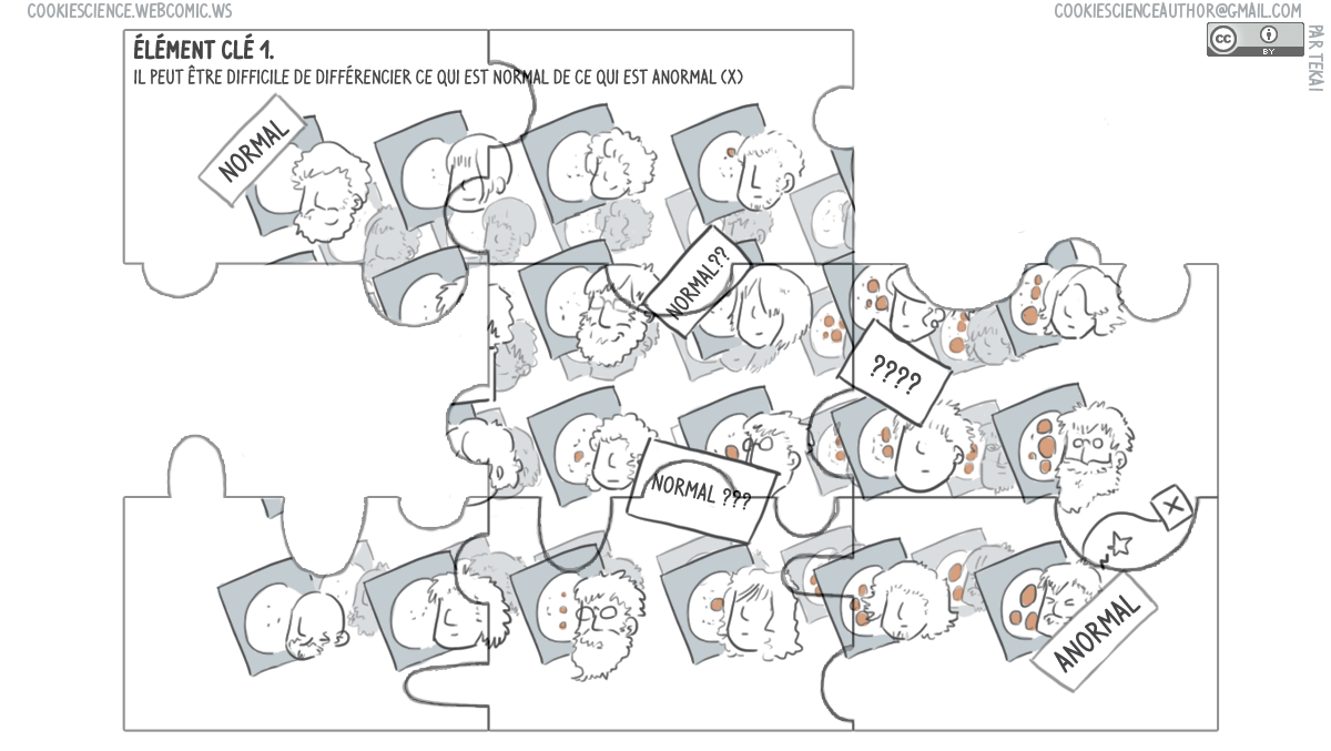 1143 - Overdiagnosis illustration puzzle makes you attentive to details