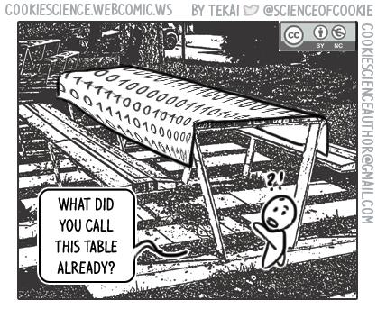1227 - Randomisation table