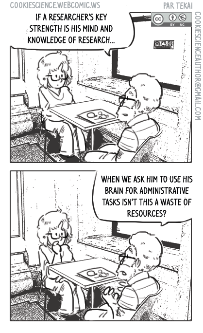 1128 - Wasting brains