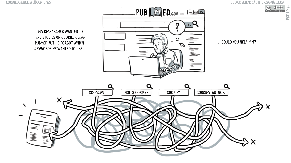 1090 - Pubmed search game