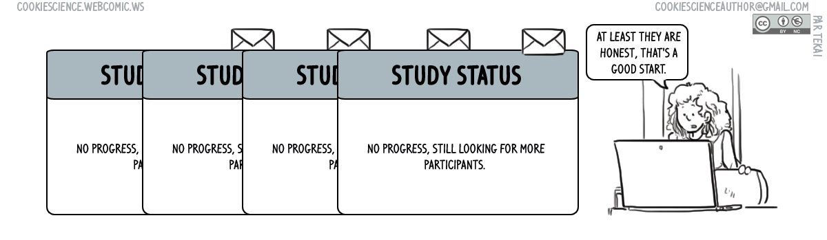 1055 - Study status: progress