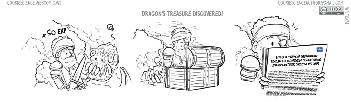 1030 - Treasures anyone has access to