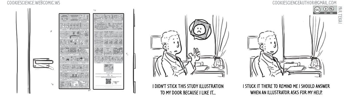 1029 - Poor study illustration