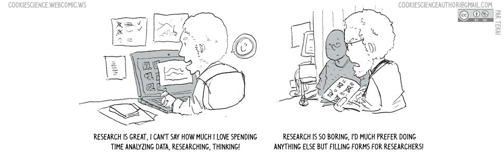 1003 - Research is fun depends on how you contribute