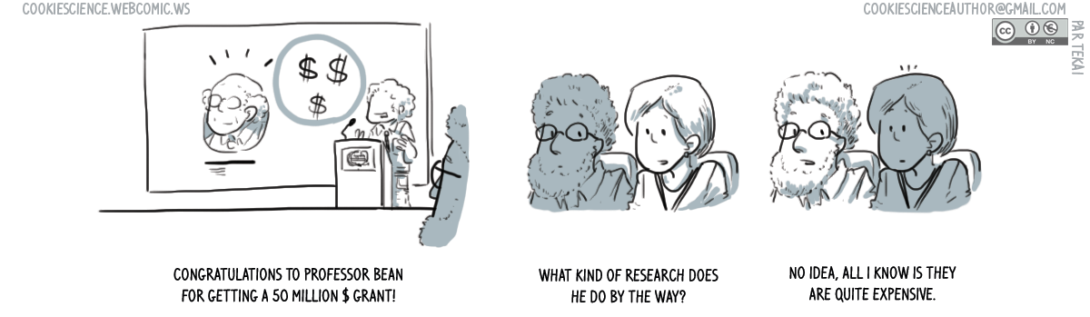 1001 - Expensive research but good too?