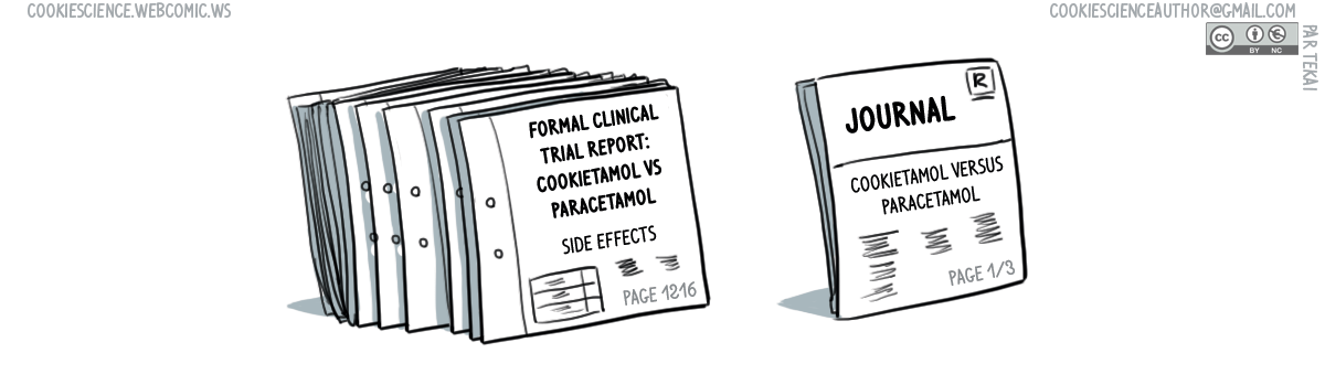 951 - Clinical trial report vs study report