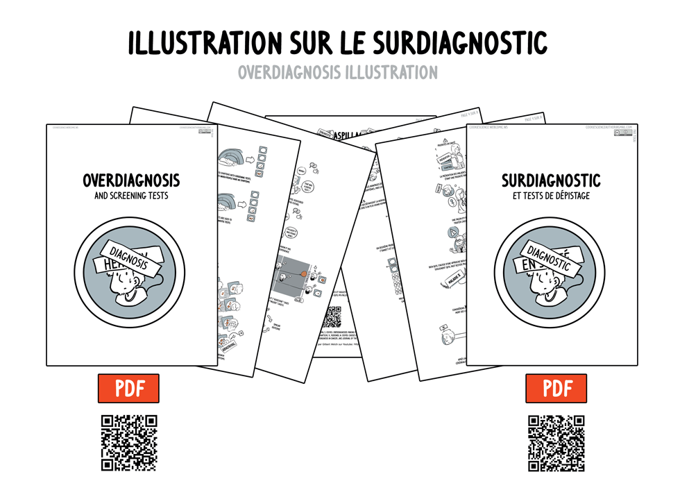 943 Overdiagnosis illustration [EN & FR]