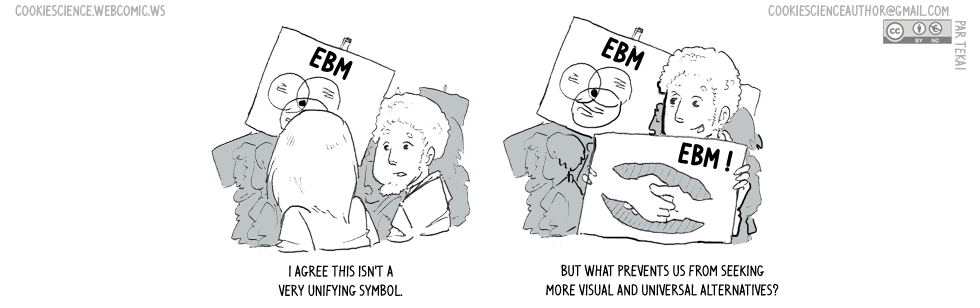 939 - Evidence Based Medicine symbols