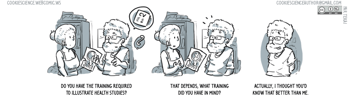 931 - Trained as a research illustrator, really?