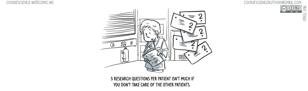 889 - How many research questions per day per patient?