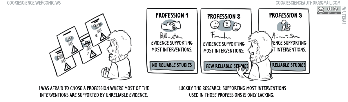 873 - Pick an evidence based profession... if you can?