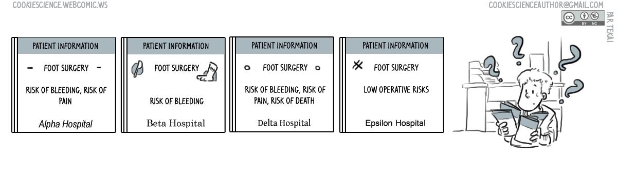 845 - Non-standardized patient information leaflets