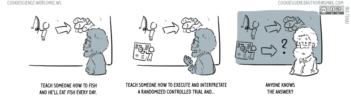 839 - Teach someone how to do a randomized trial and...