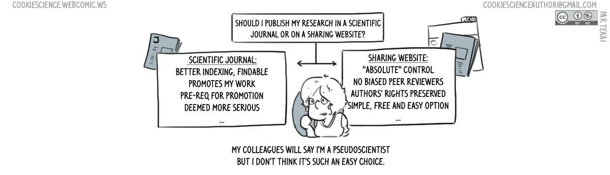 """835 - """"I won't publish in a scientific journal"""" he said"""