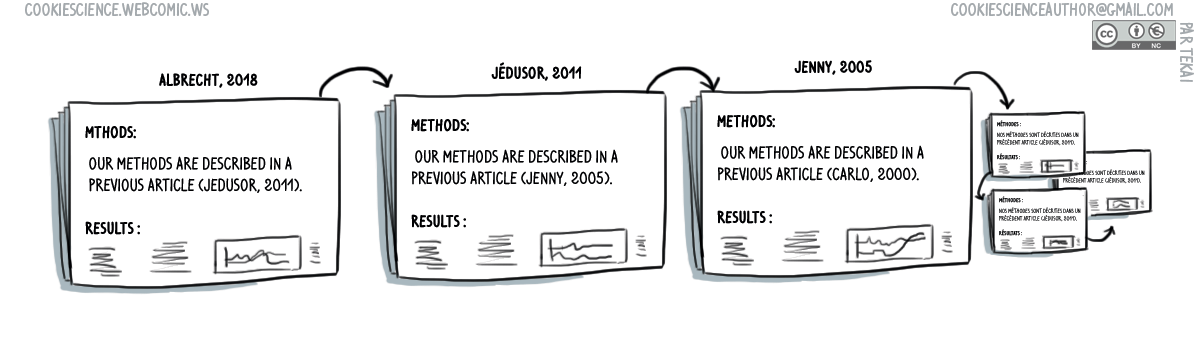 819 - Methods are reported in a previous publication