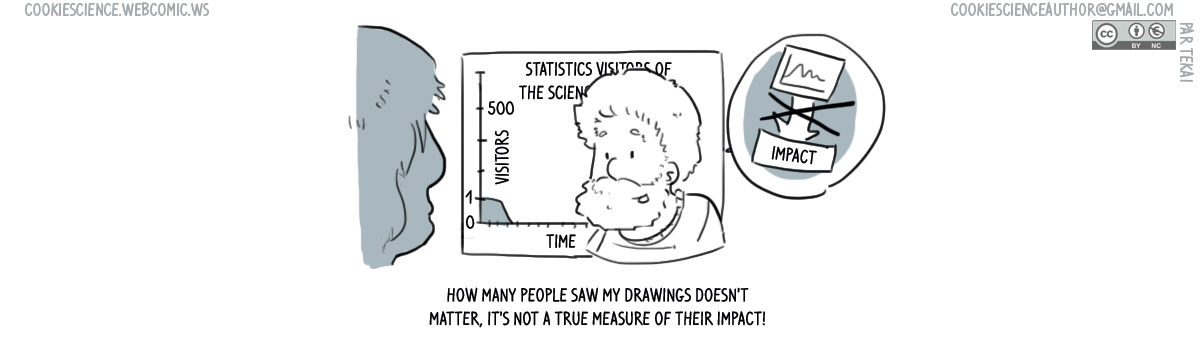 806 - Views and website visitors are surrogate measures of impact