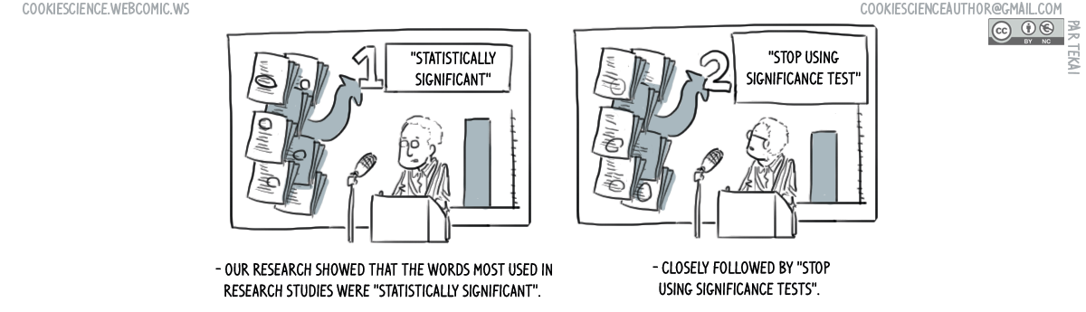 796 - Everything is statistically significant