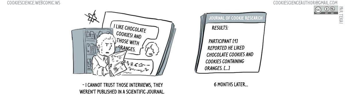 787 - It's not in a scientific journal