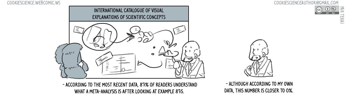 776 - International catalogue of visual explanations