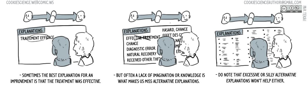 771 - Alternative explanations
