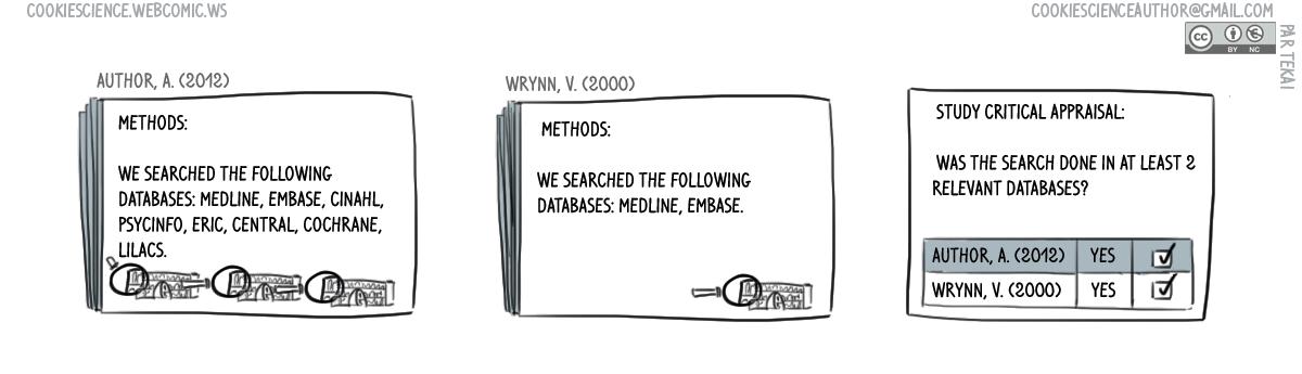 738 - Checklist appraisal killed details
