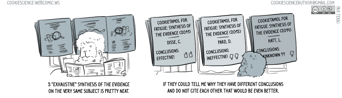 718 - When systematic reviews disagree with eachother