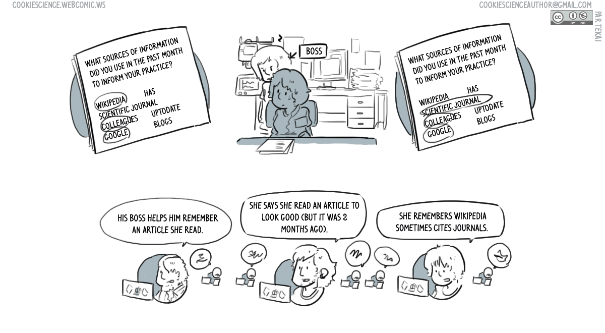 716 - Which sources of information are you using (comics interpretation)