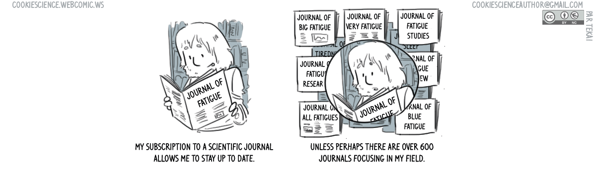 715 - 50 journals a day is enough