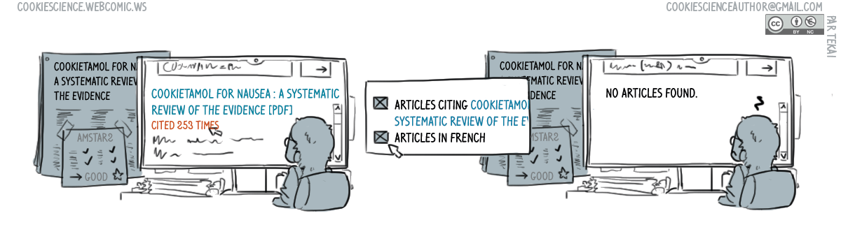 705 - What are French researchers citing when they do?