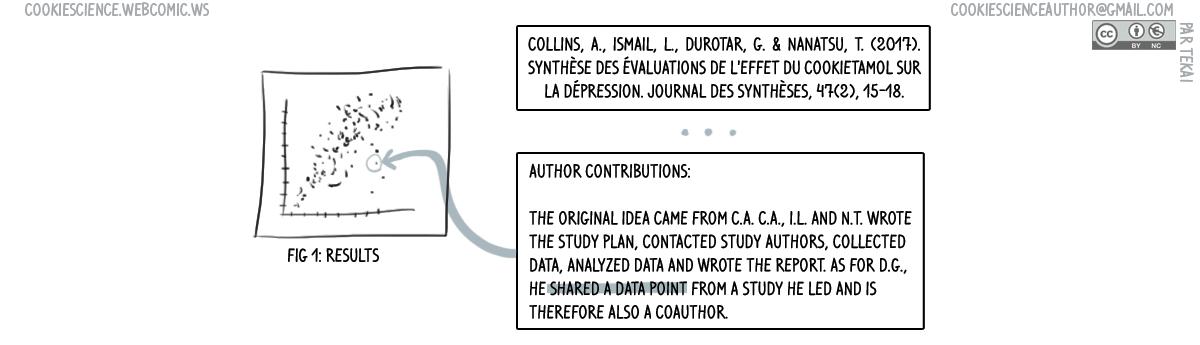 679 - Unequal author contributions