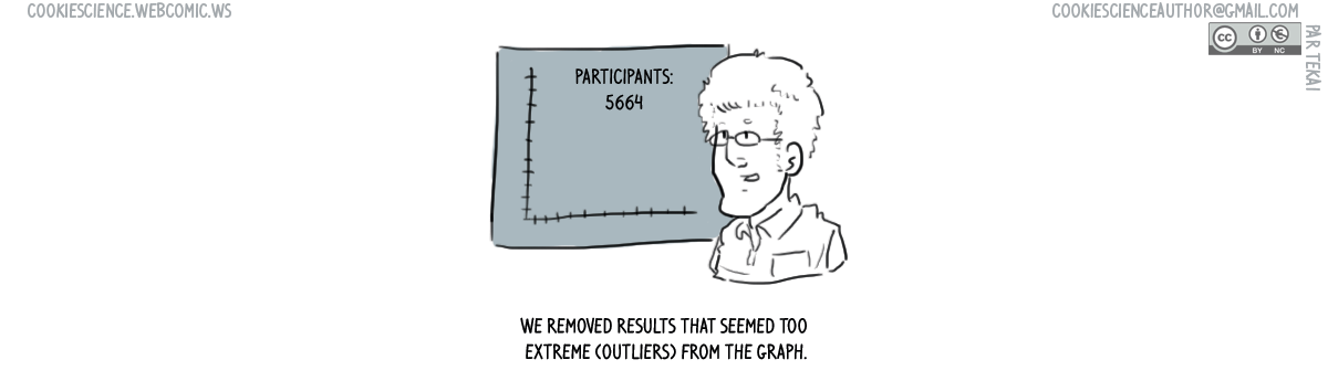 678 - Remove outliers and run the test again