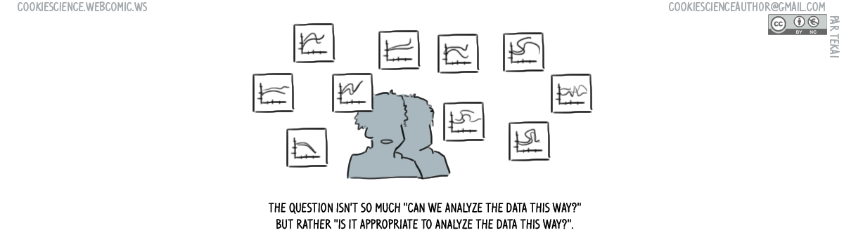 674 - On the many ways to analyze data