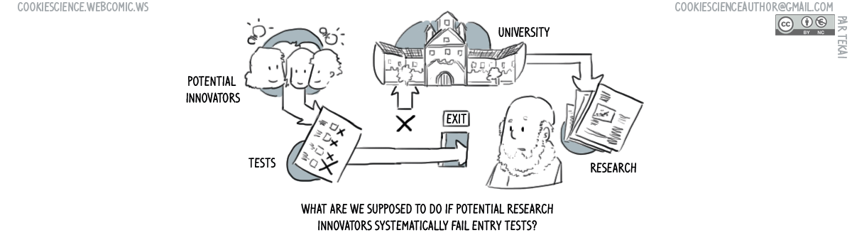 671 - Entry tests killed innovators