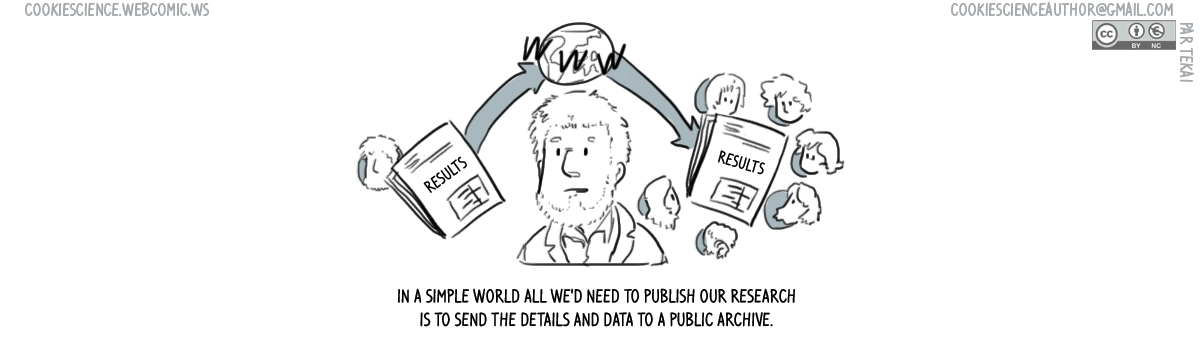 652 - Publishing study results could be easier