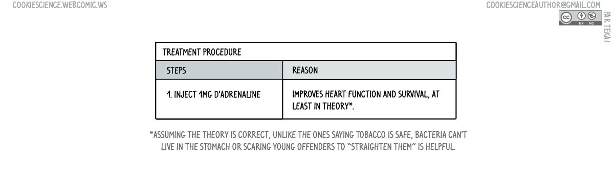598 - Treatment rationale