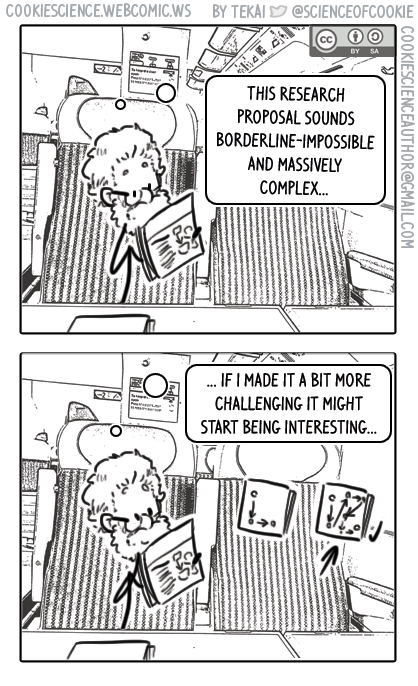 1446 - Driven by complexity