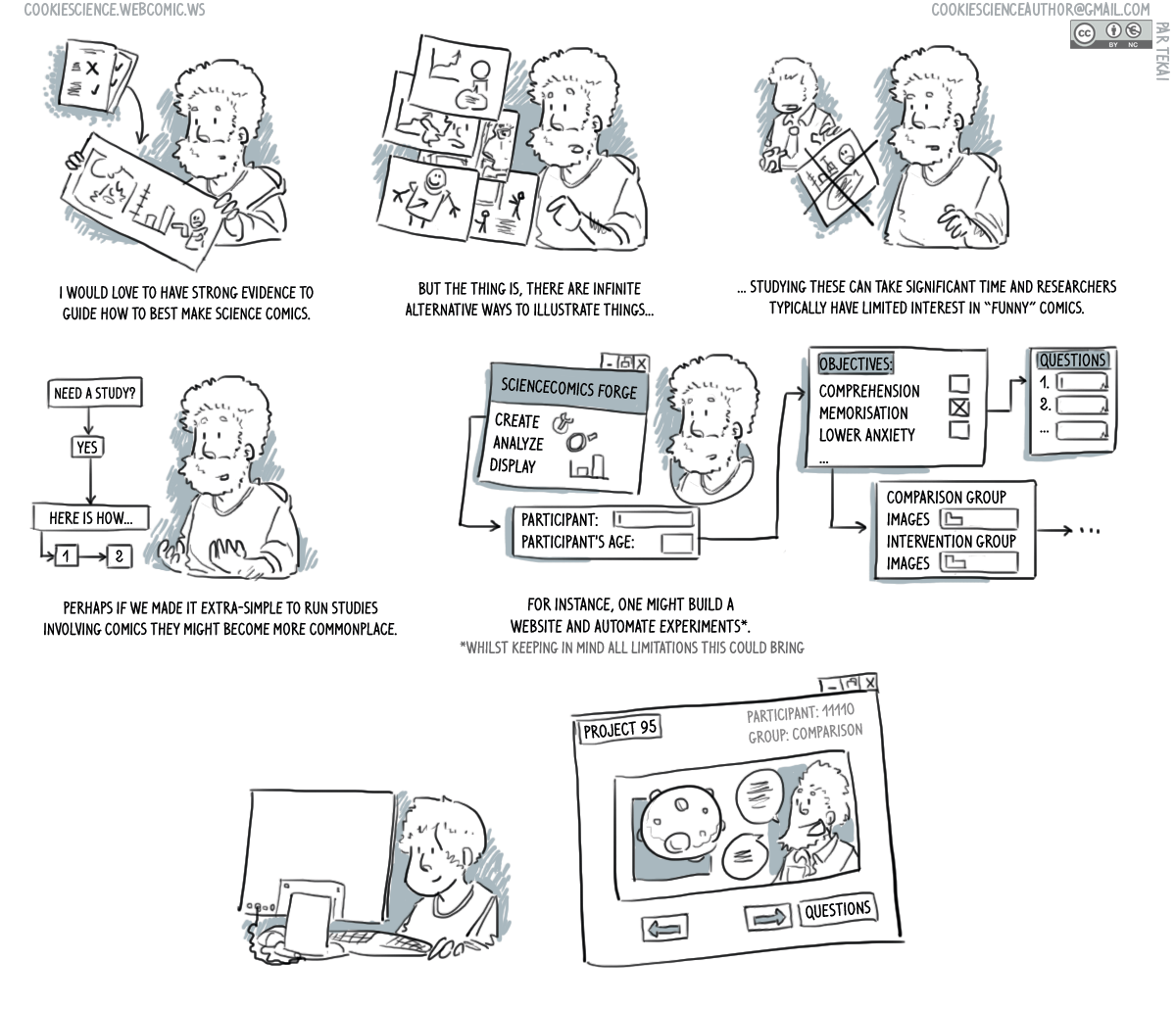 523 - Streamlining experimental research involving comics