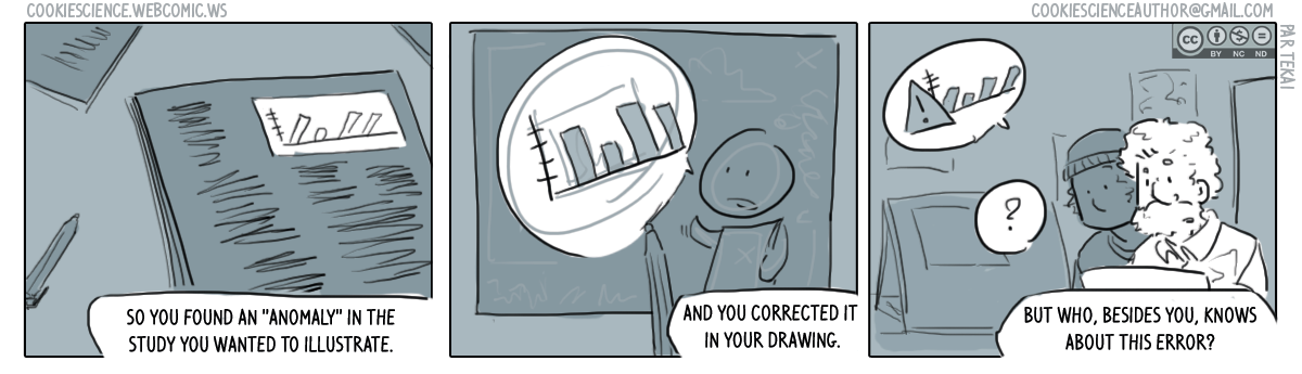 484 - Should you correct this anomaly in your illustration?