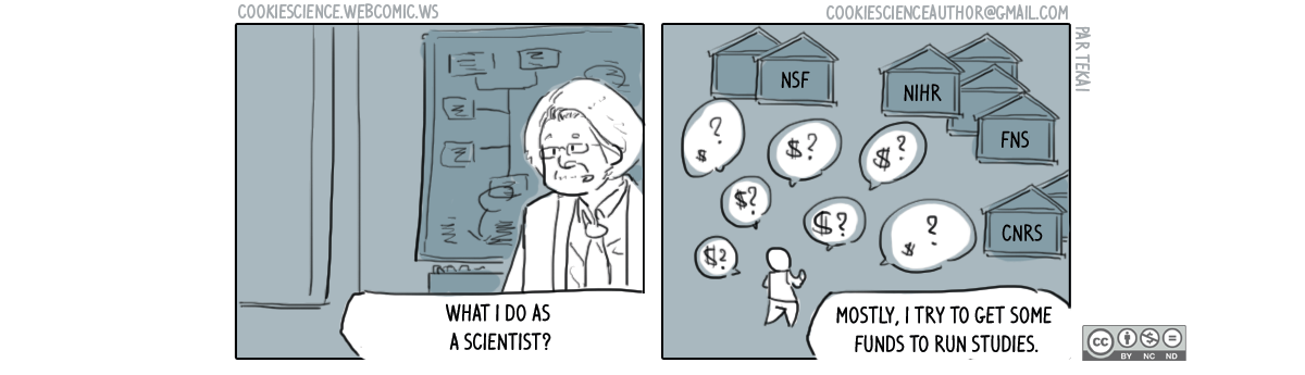450 - What do scientists do most of the time? Not always research...