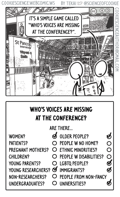 1466 - How inclusive was this conference?