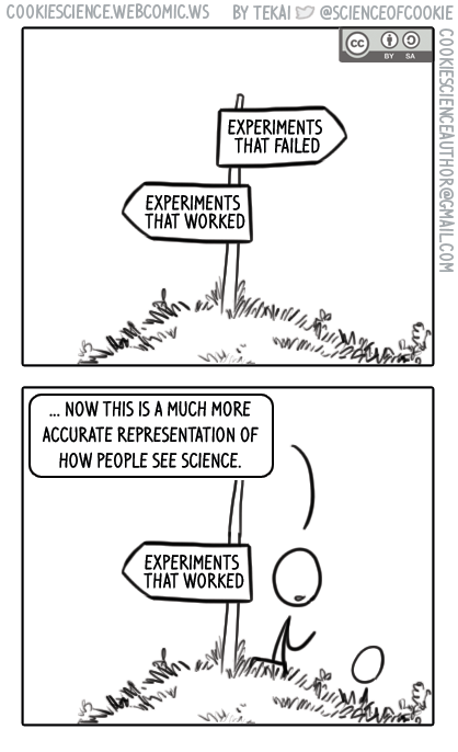 1478 - Forgotten experiments that never worked