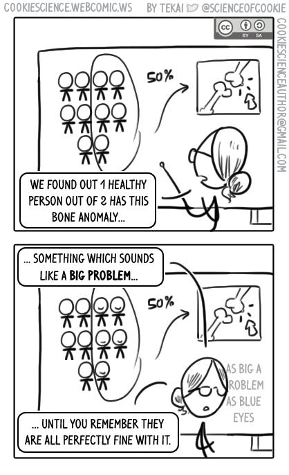 1479 - Healthy anomalies