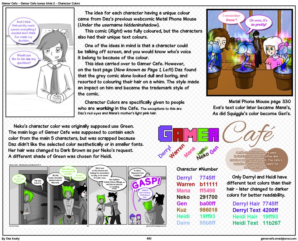 Gamer Cafe bonus trivia 2 - Character Colors